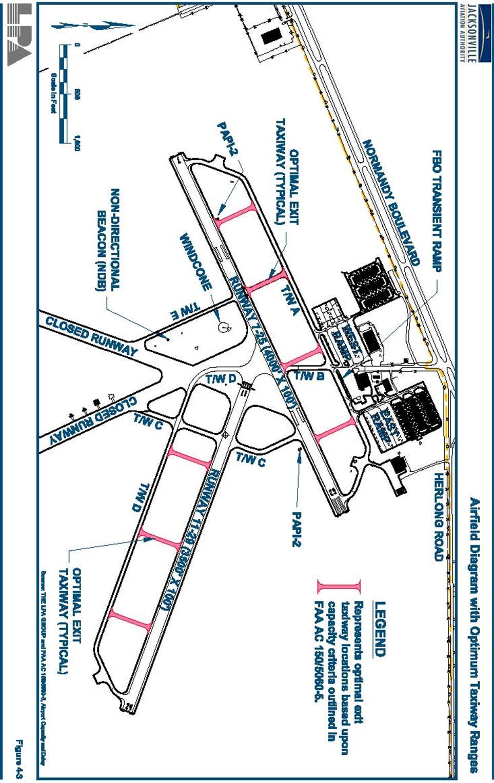 Herlongmpfinal091207doc Block Diagram Ndb August 2007 Final Report